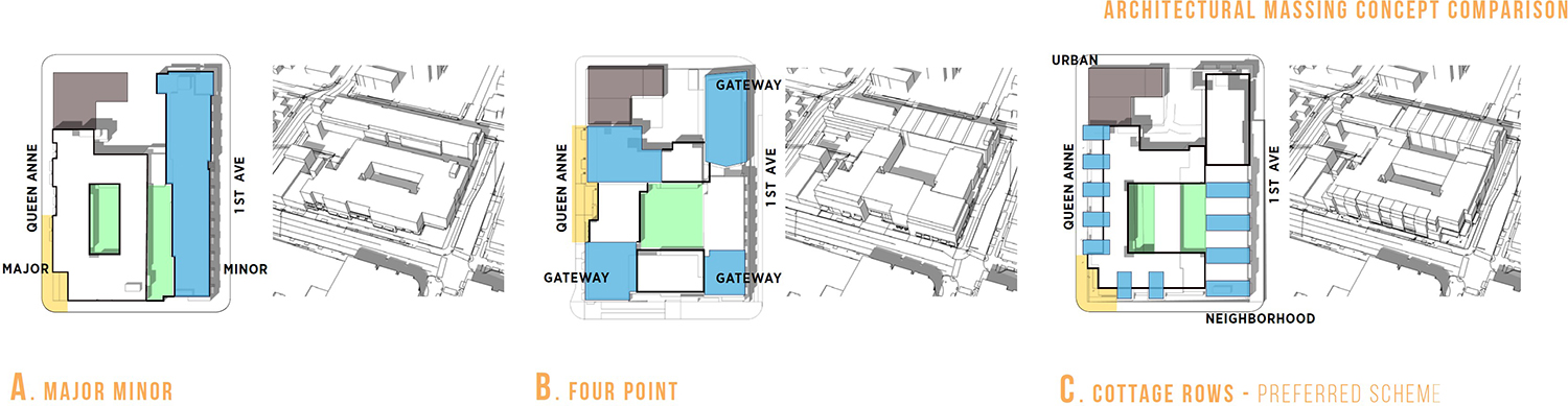 Queen Anne Safeway Design Review Architectural Massing Concept Options