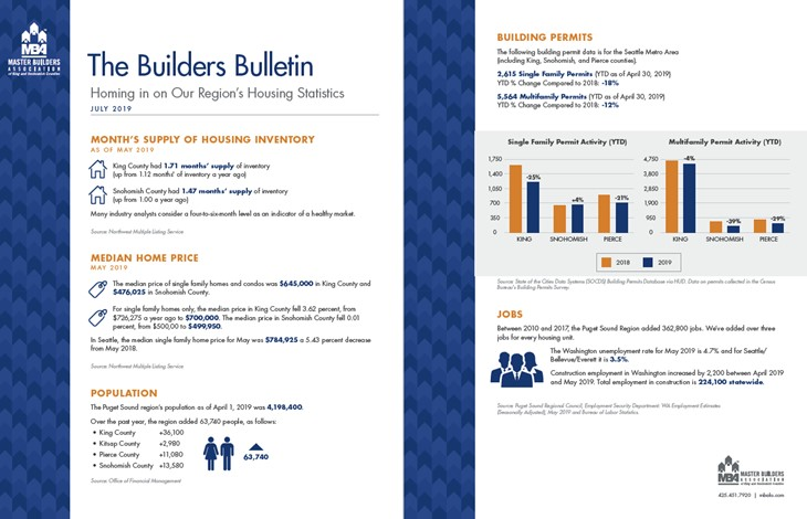July 2019 Builders Bulletin